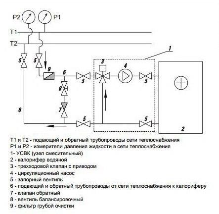 Схема подключения приточной вентиляционной установки.  121.
